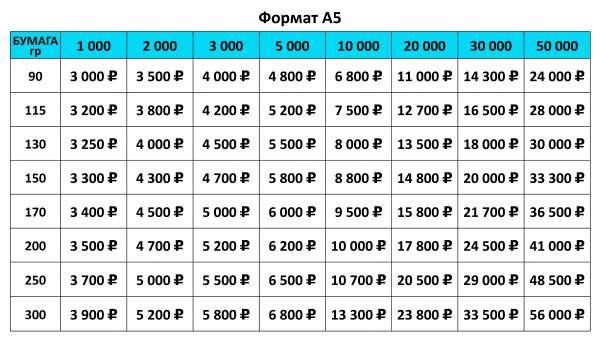 Прайс Типография Гарант формат А5