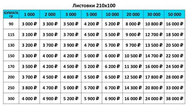 Прайс Типография Гарант 210*100