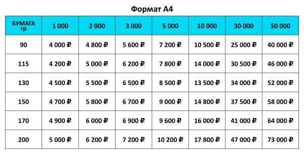 Цены Типография Гарант А4 формат