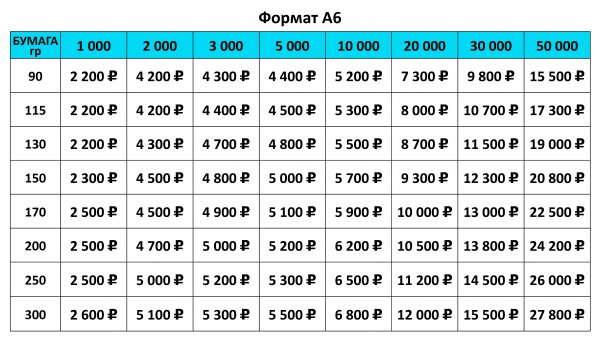 Прайс Типография Гарант А6
