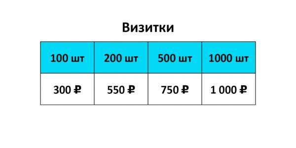 Стоимость визитки в типографии Гарант