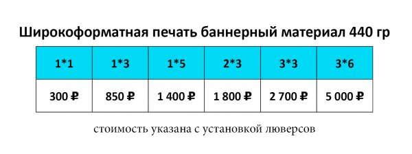 Широкоформатная печать цены в типографии Гарант