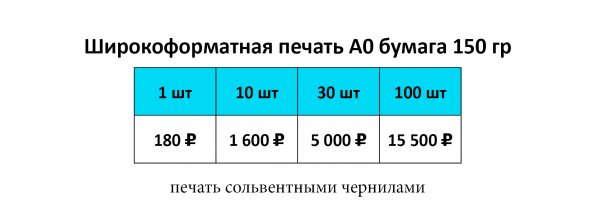 цена широкоформатная печать в Гарант